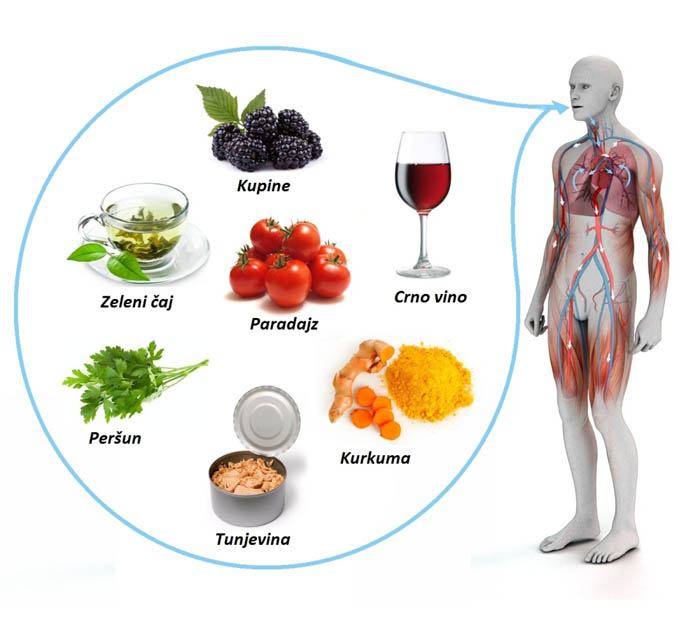 namirnice-koje-izgladnjuju-rak-profimedia_700
