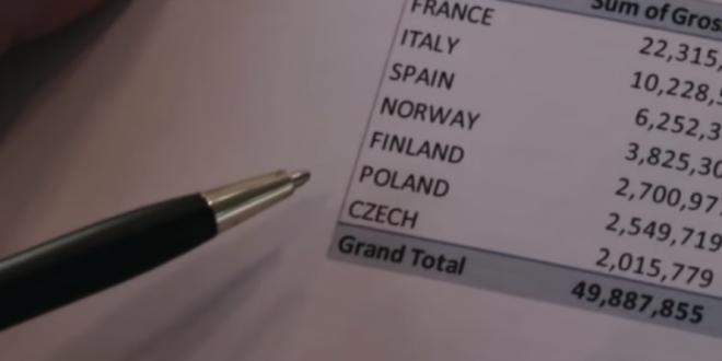 NAJVEĆA PLJAČKA POREZA U HISTORIJI POTRESA EUROPU: Svjedok otkrio: 'Ma ne znam nijednu banku koja to nije radila'