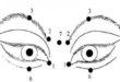NAOČALE VAM VIŠE NEĆE TREBATI: Na hiljade ljudi je poboljšalo svoj vid uz pomoć ove metode!