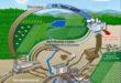 Kvote za biogasne elektrane iskorak u zaštiti okoliša i nova prilika za poljoprivrednike